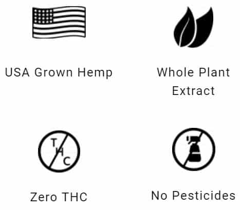 usa grown, whole plant extract, zero THC, no pesticides